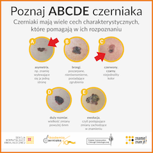 Ogólnopolski program profilaktyki czerniaka - materiały